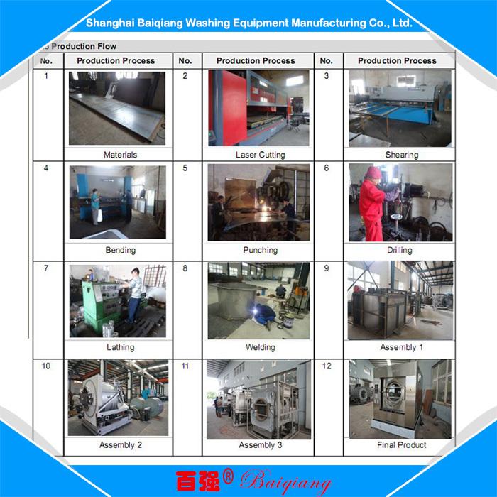lg industrial washing machine