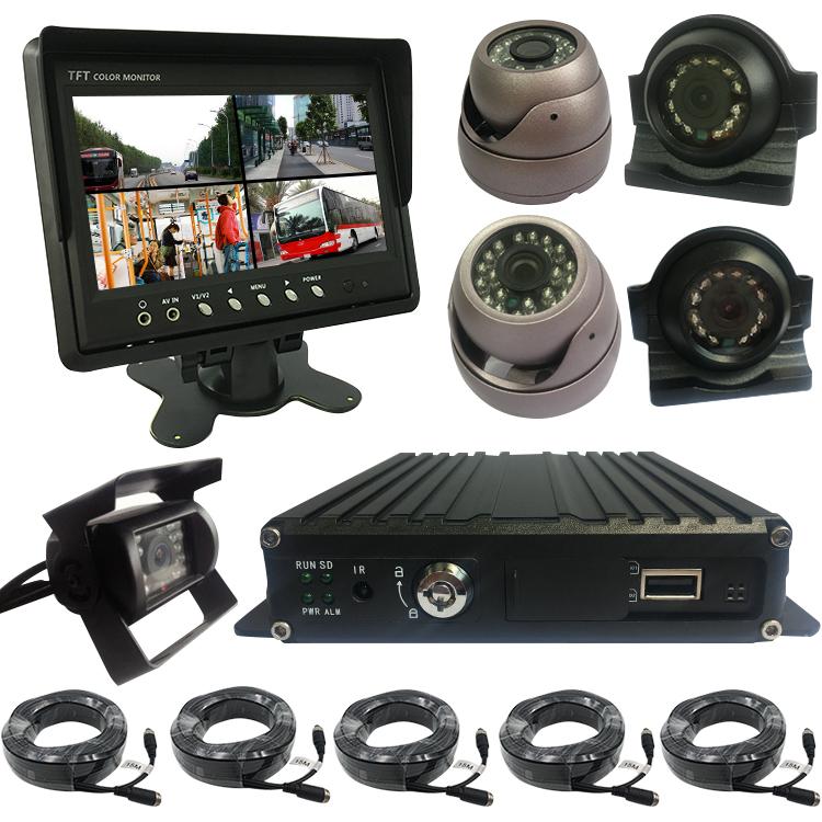 Видеонаблюдение в машине через интернет видеорегистратор автомобильный недорогие и хорошие