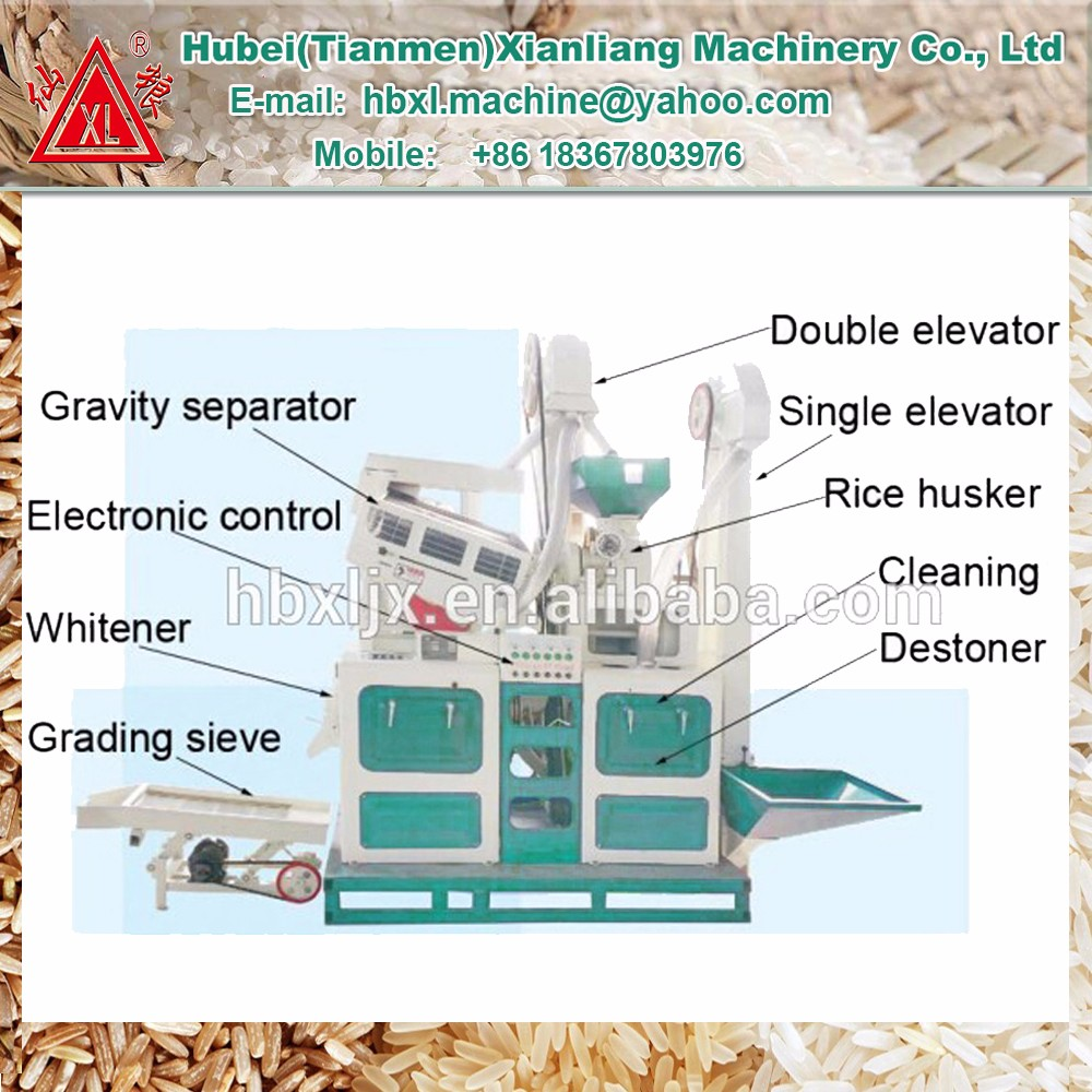 Home Used Rice Mill Machine Price Philippines - Buy Rice Mill ...
