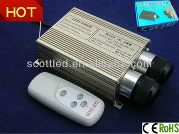 16 W Dubbele Poort Led Glasvezel Verlichting,Fiber Licht Motor,20 ...