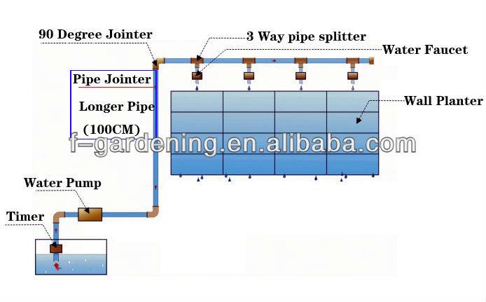 Exceptionnel Taizhou Sol Plastics Co., Ltd.   Alibaba