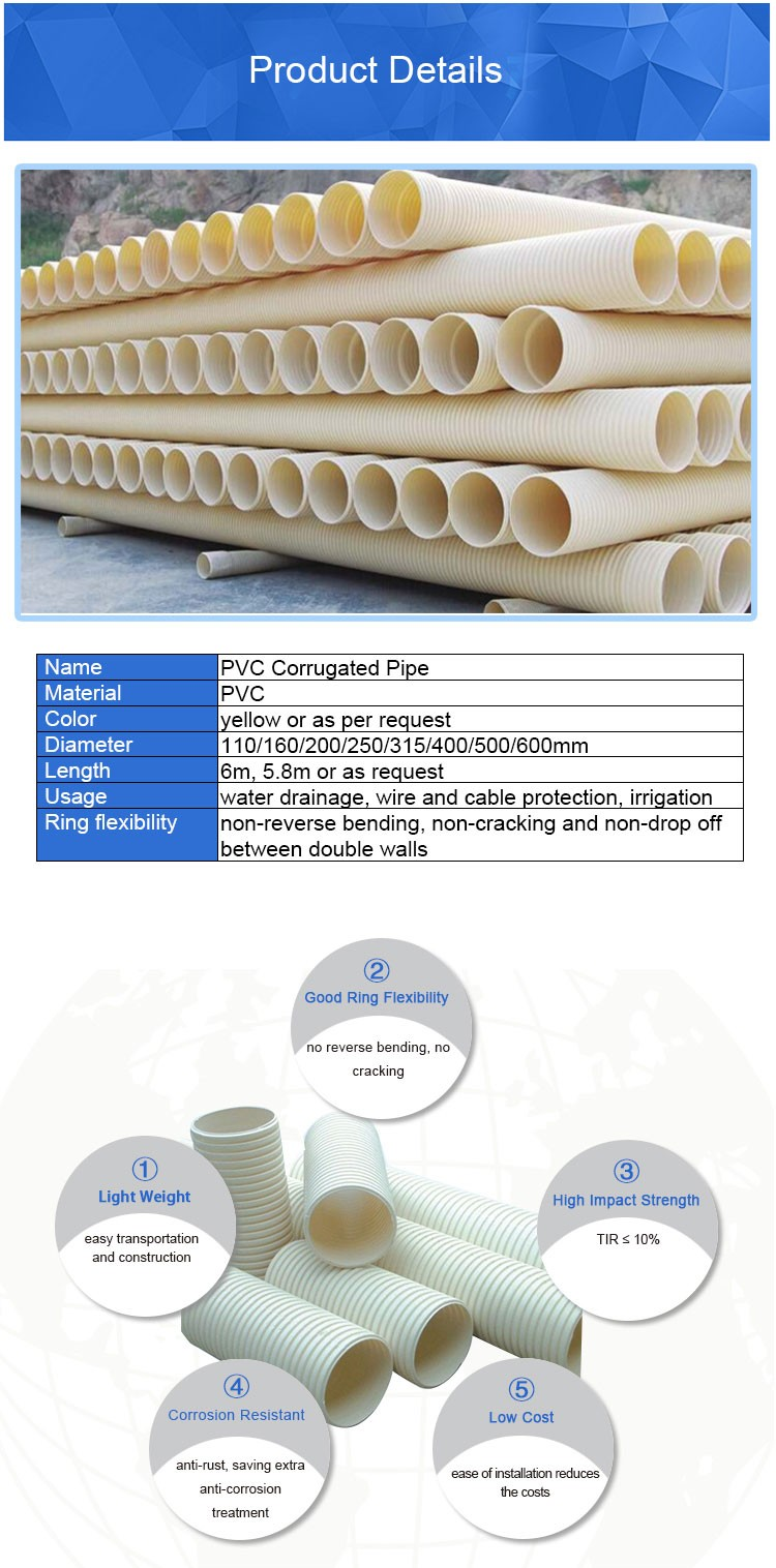 Cheap corrugated plastic drain pipe sizes find corrugated plastic - Pvc Corrugated Plastic Drain Pipe