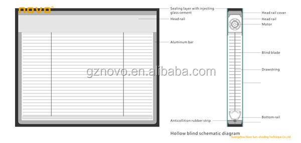 Novo 25mm Aluminum Motorized Venetian Blinds For Window Coverings