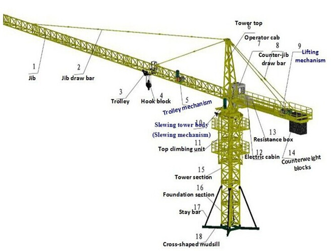 Tower Crane Self Assembly : T load capacity qtz construction tower crane