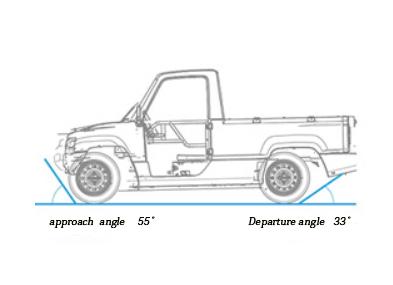 cargo truck price