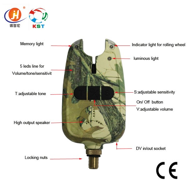 High Quality Camo Electronic Wireless Carp Fishing Bite Alarm Set 4 Alarms and 1 Receiver with CE