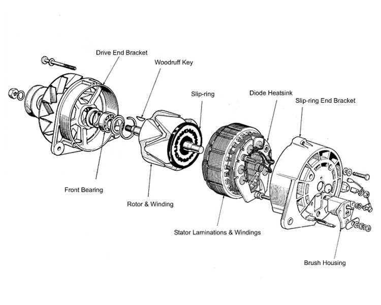 alternator components diagram