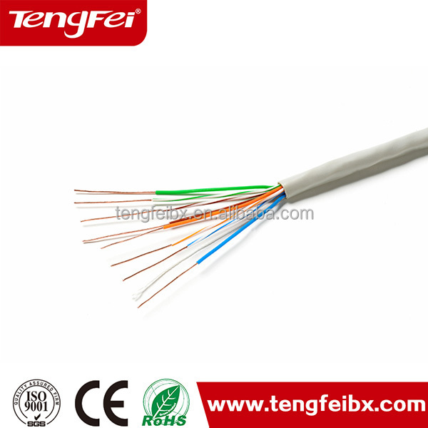 4 Pairs 24awg/26awg Cca Cat5e Utp Cable,Types Of Underground ...
