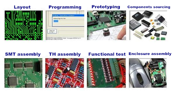 Electronics Pcb Projects/pcb Reverse Engineering - Buy Electronics ...