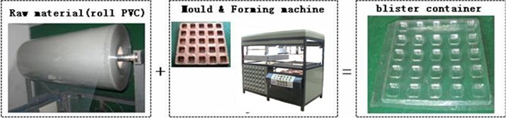 New Condition Vacuum Forming Machine For Making Plastic Egg Tray