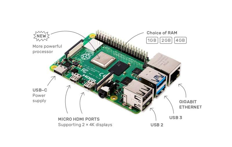 Smart Electronics Raspberry Pi 4 generation Raspberry Pi 4B development board dual-band WIFI BLE 5.0 dual display output