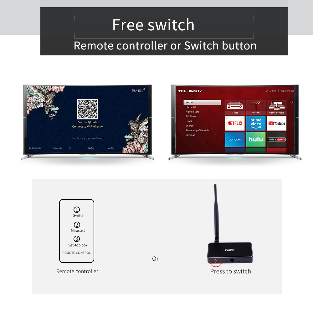 2019 migliore iPazzPortcast mirroring box wireless AP HD adattatore dual core DDR3 1 GB miracast dongle con antenna esterna