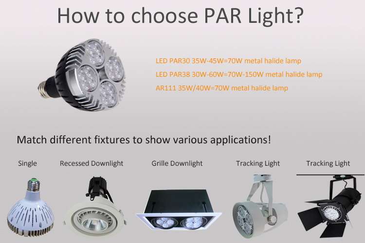 Wholesale New arrival 40W LED grille light good for jewelery shops ...