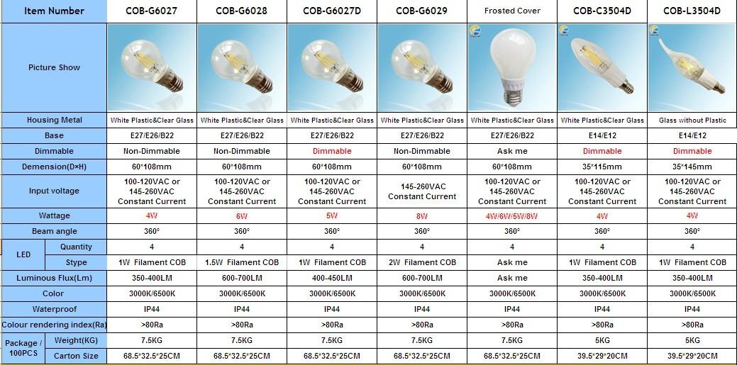 8w E27/e26/b22 Dimmable Filament Cob Led Bulb Light Warm Color ...