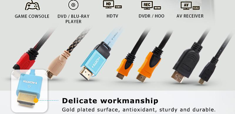 Mini Hdmi Cable Color Code New The Best Of 2018