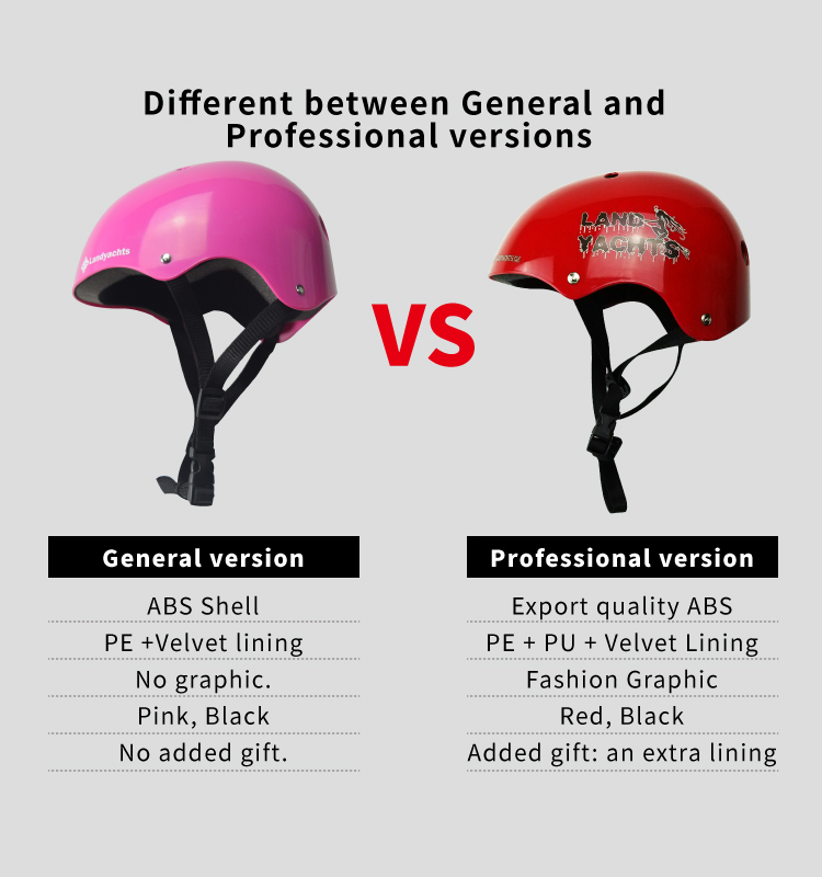 Colorful ABS+EPS Porfessional Skateboard Helmet for Kids and Adults