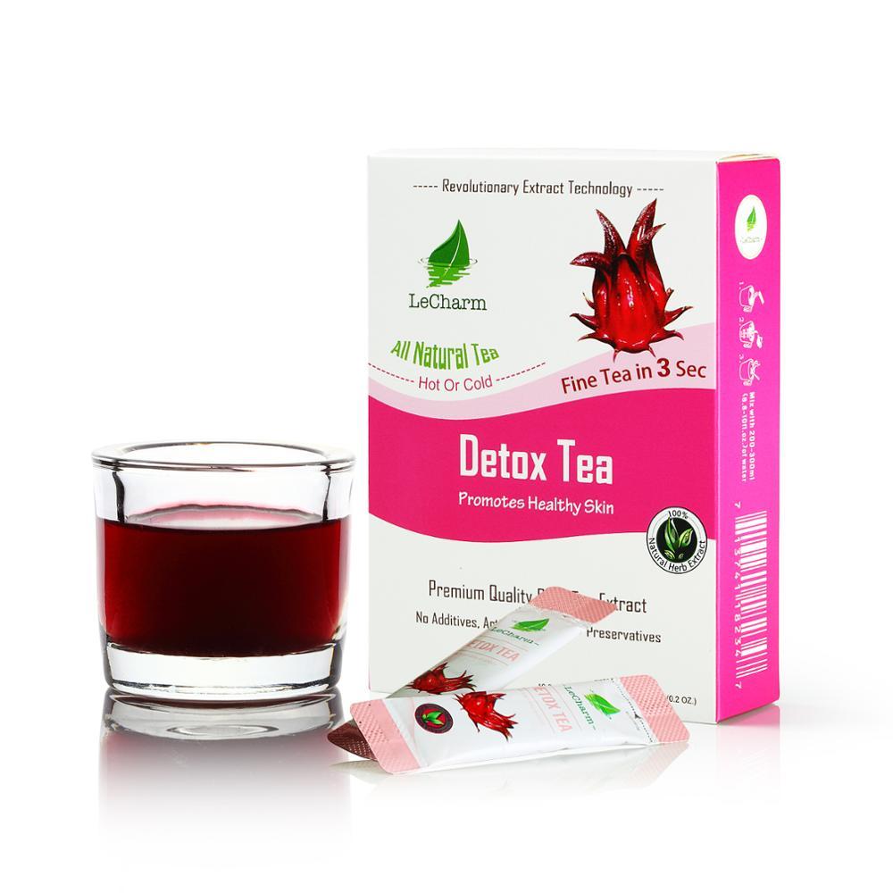 Nane Çayı ile Zayıflama