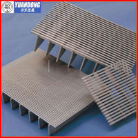 Wedge wire mesh,wedge wire screen (best price)