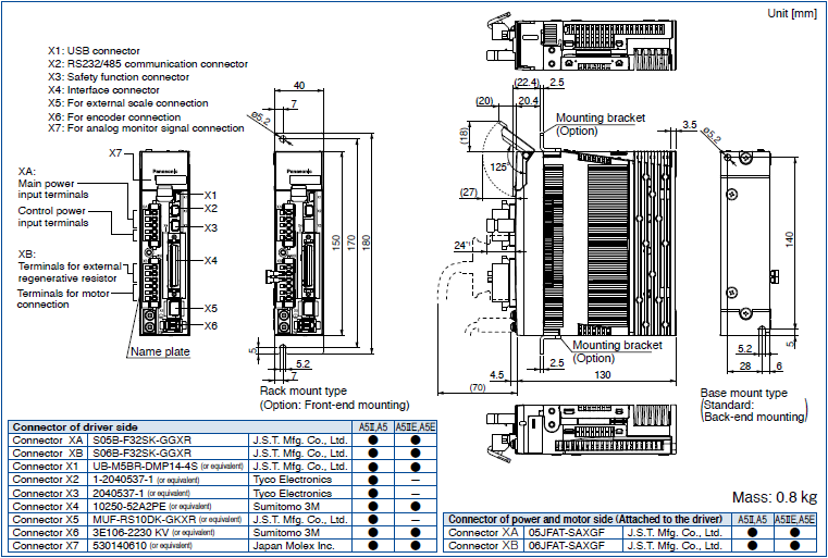 100w Panasonic Ac Servo Motor Driver Madht1505