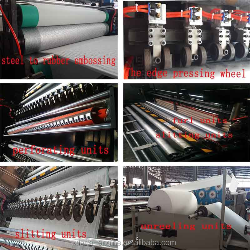 1092mm 3tpd Low Price Toilet Tissue Paper Making Machine From ...
