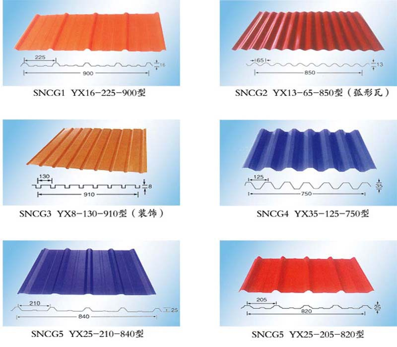 Good Market Lowes Metal Roofing Sheet Price Color Coated