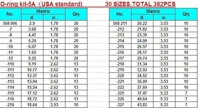 Various Size O-ring Assortment Buna Rubber O Ring Kits - Buy Buna ...
