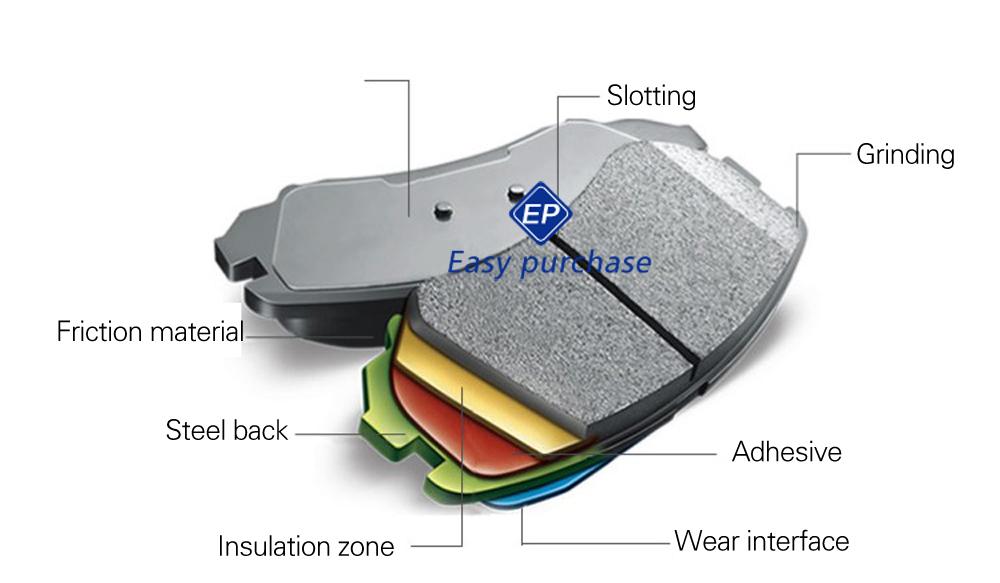 Auto Parts ผู้ผลิตเชี่ยวชาญการผลิตที่มีคุณภาพสูงผ้าเบรคที่สมบูรณ์แบบข้อมูลจำเพาะ