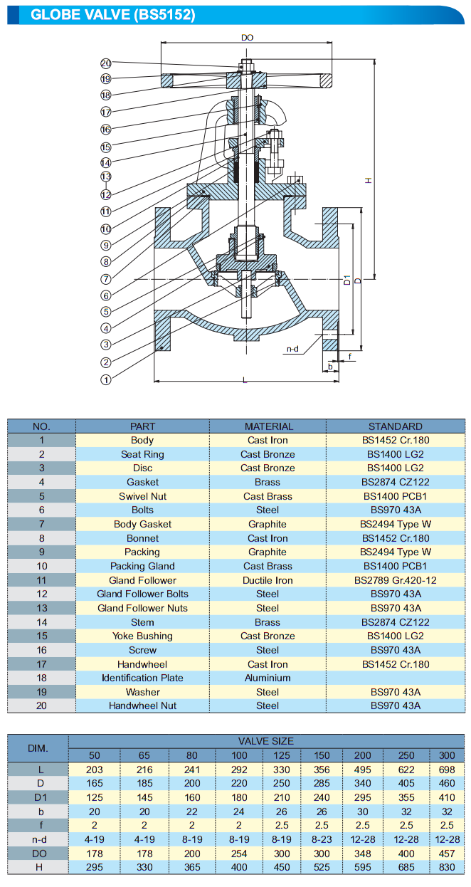 Tianjin Cast Iron steam bellow seal water control globe valve price pn16