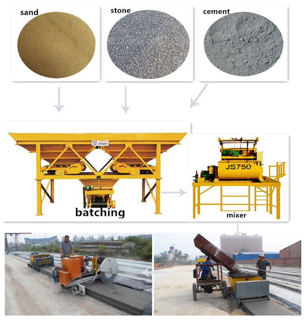 Building Materials Precast Concrete Cellular Hollow Core