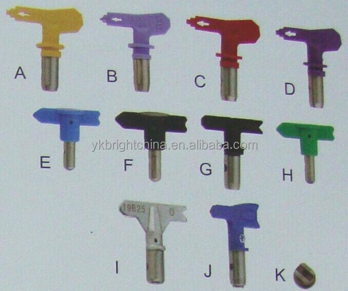 Spray Tip Spray Nozzle Airless Sprayer Gun Tips 209 211 219 311 ...