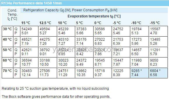 Replacement Ac Compressor,Bitzer Rebuilt Air Compressor ...