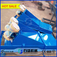 GZG Vibratory Feeder Manufacturers from china