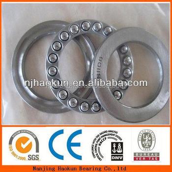 Thrust Washer Roller Bearings 511/530