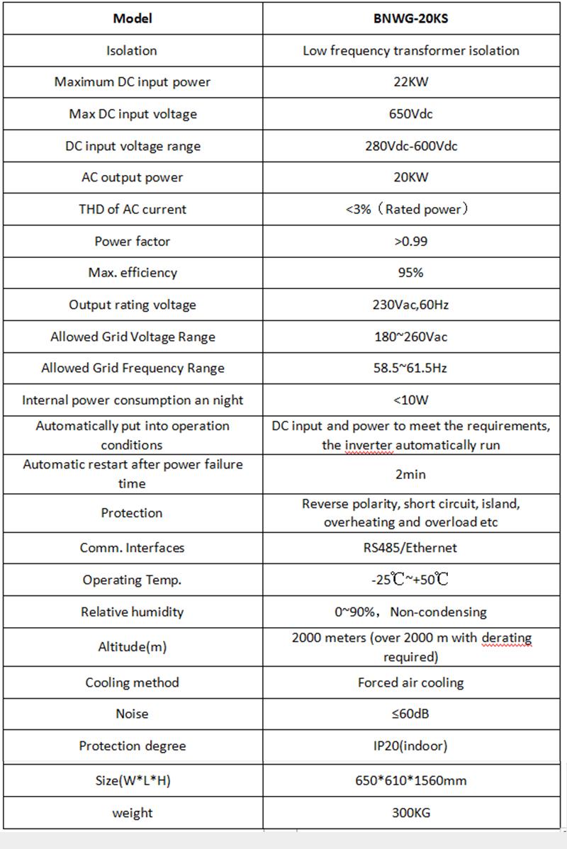 Gió Nam Châm Điện Trục Ngang AC 100kw Đầu Ra Máy Phát Điện Tuabin Gió 200Kw