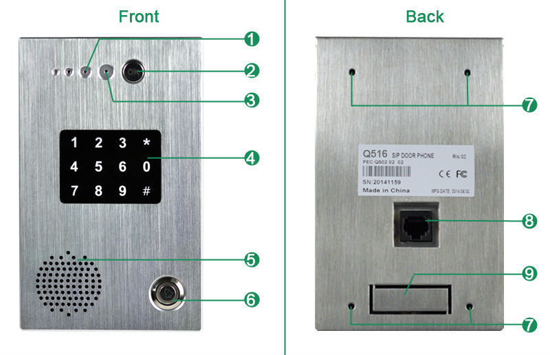 Fully Waterproof Door Open Alarm System With Nfc Access Control ...
