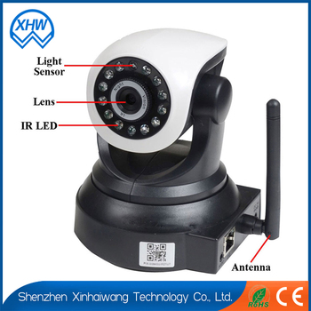 Hot Sale video baby monitor /baby monitor/wireless baby monitor with high quality
