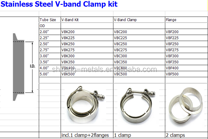 4'' Vband Clamp Flange Kit (stainless Steel 304 Clamp ...