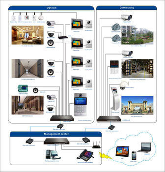 Image Result For Ic Solutions Phone Numbera