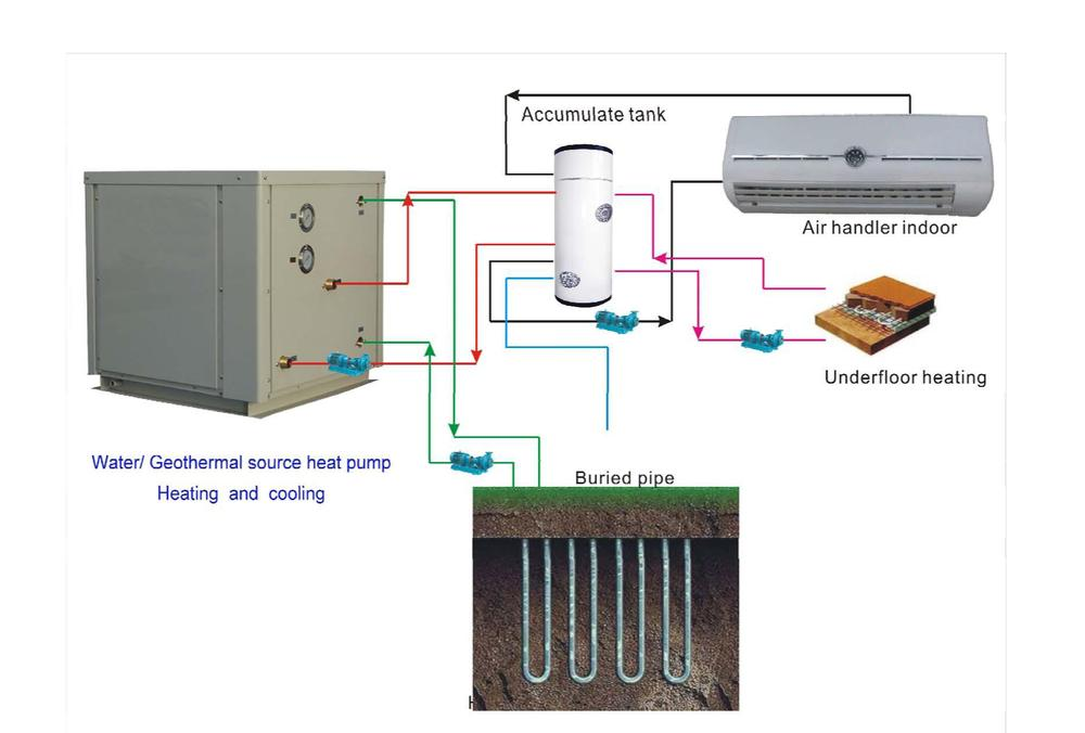 China Supplier Heat Pump Fan Coil Unit,Data Center Air ...