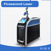 2017 professional picosecond laser technology acne treatment tattoo pigment hair removal 1064nm 532nm 755nm picosure laser