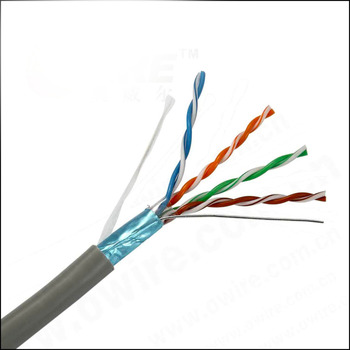 Incredible External Cat5E Cable Lan Cable Wiring Ftp Cat5E Cable Structured Wiring Cloud Hisonuggs Outletorg