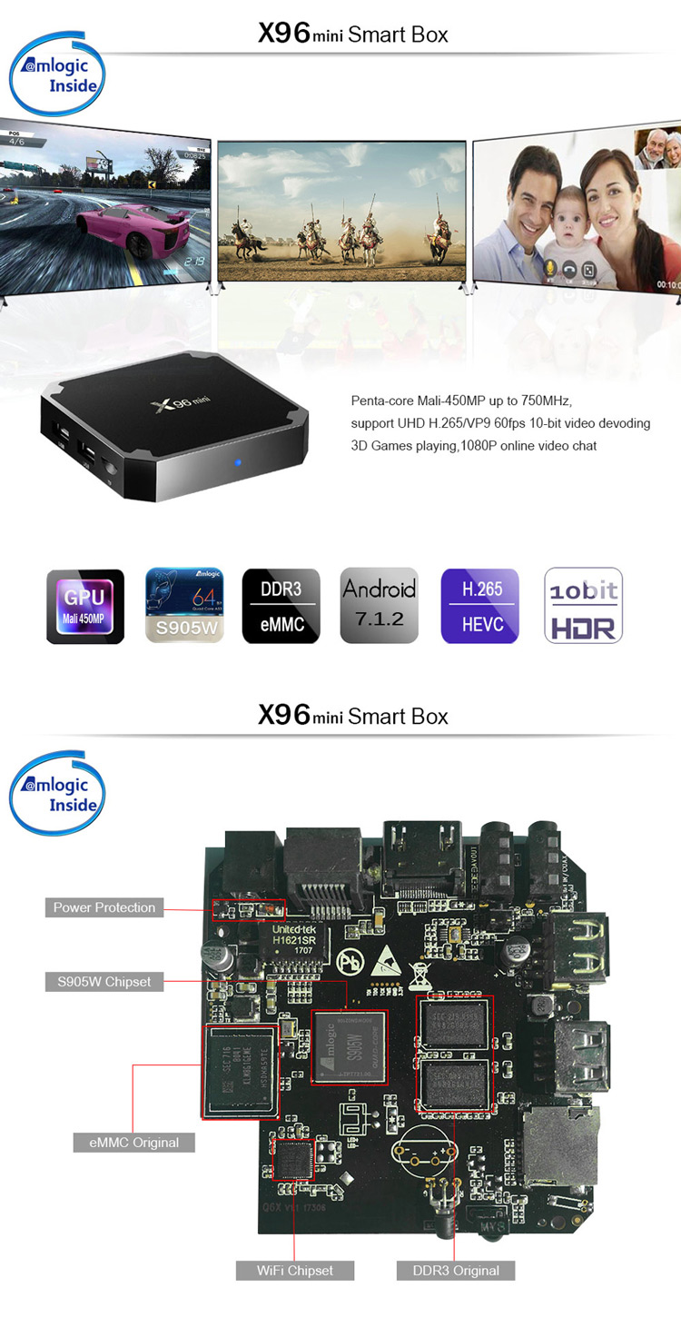 Firmware Update Amlogic S905 Mini X96 Cheapest Wholesale Android Smart Ott Internet Stream TV Set Top Box