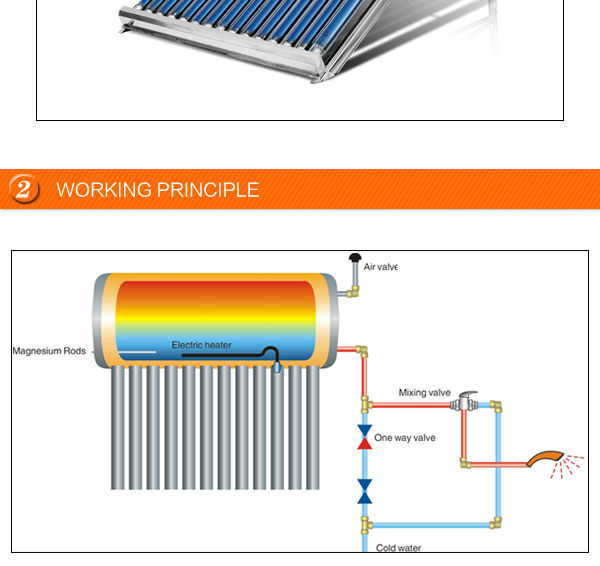 China Compact Mini Portable Indoor Hot Water Solar Heater