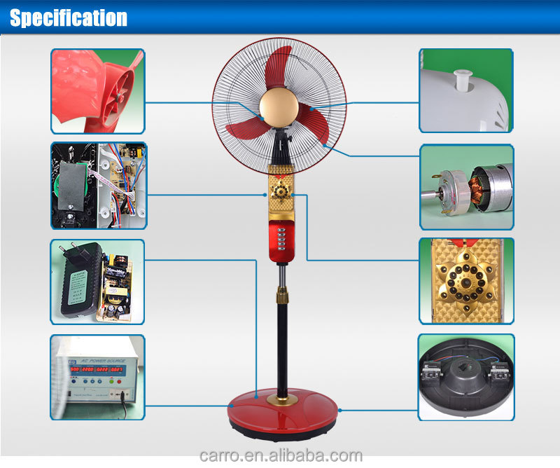Pakistan market 12volt electric dc dc motor stand fan for 12v dc table fan price