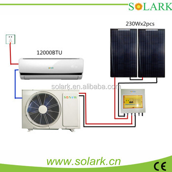Eco friendly air conditioner energy saving device buy air conditioner energy saving device air - How to choose an energy efficient air conditioner ...