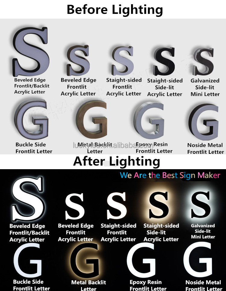 Helpful China Manufacturer Frontlit Led Sign Light Letters For Advertising Elegant In Style Electronic Components & Supplies
