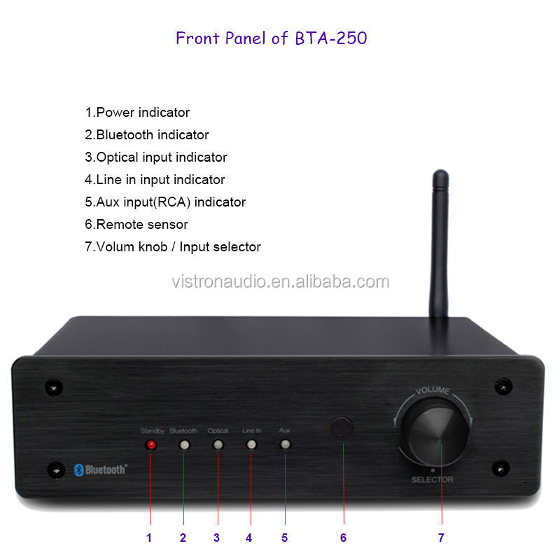 Bluetooth Stereo Audio Receive 2 Channel HiFi Integrated Amplifier For Home Amplifier 2*50 Watts BTA-250 Bluetooth Amplifier