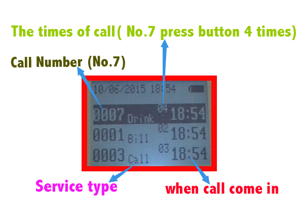 Restaurant Server Pagers Easy To Call Transmitter Button With Receiver Watch System CE (2 watch+10 call button)