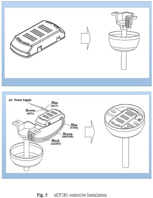 Smartphone Steuern Wifi Deckenventilator Fernbedienung - Buy Wifi ...