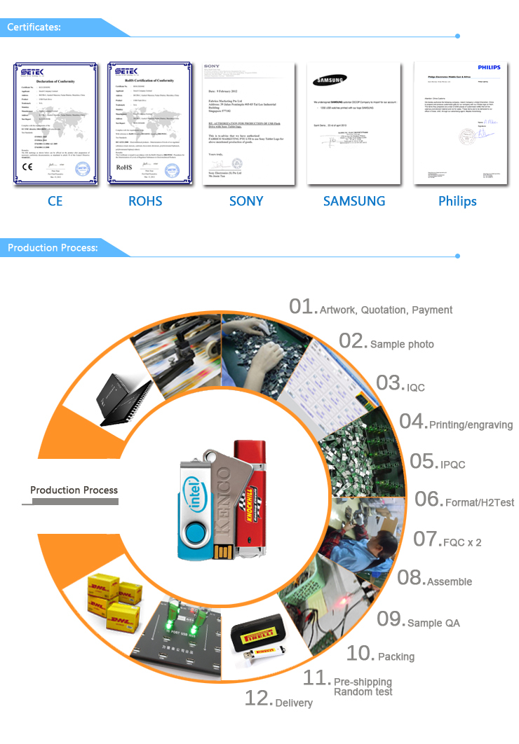 Fabrik Preis Klasse 10 Marke Name Taiwan Mini Flash Memory TF Karte